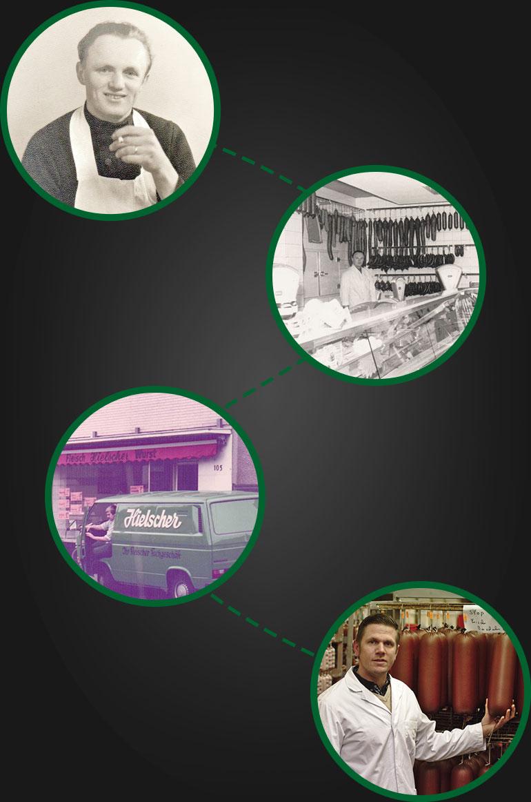 Unternehmenshistorie Hielscher